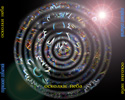 Осколки Неба - обложка альбома